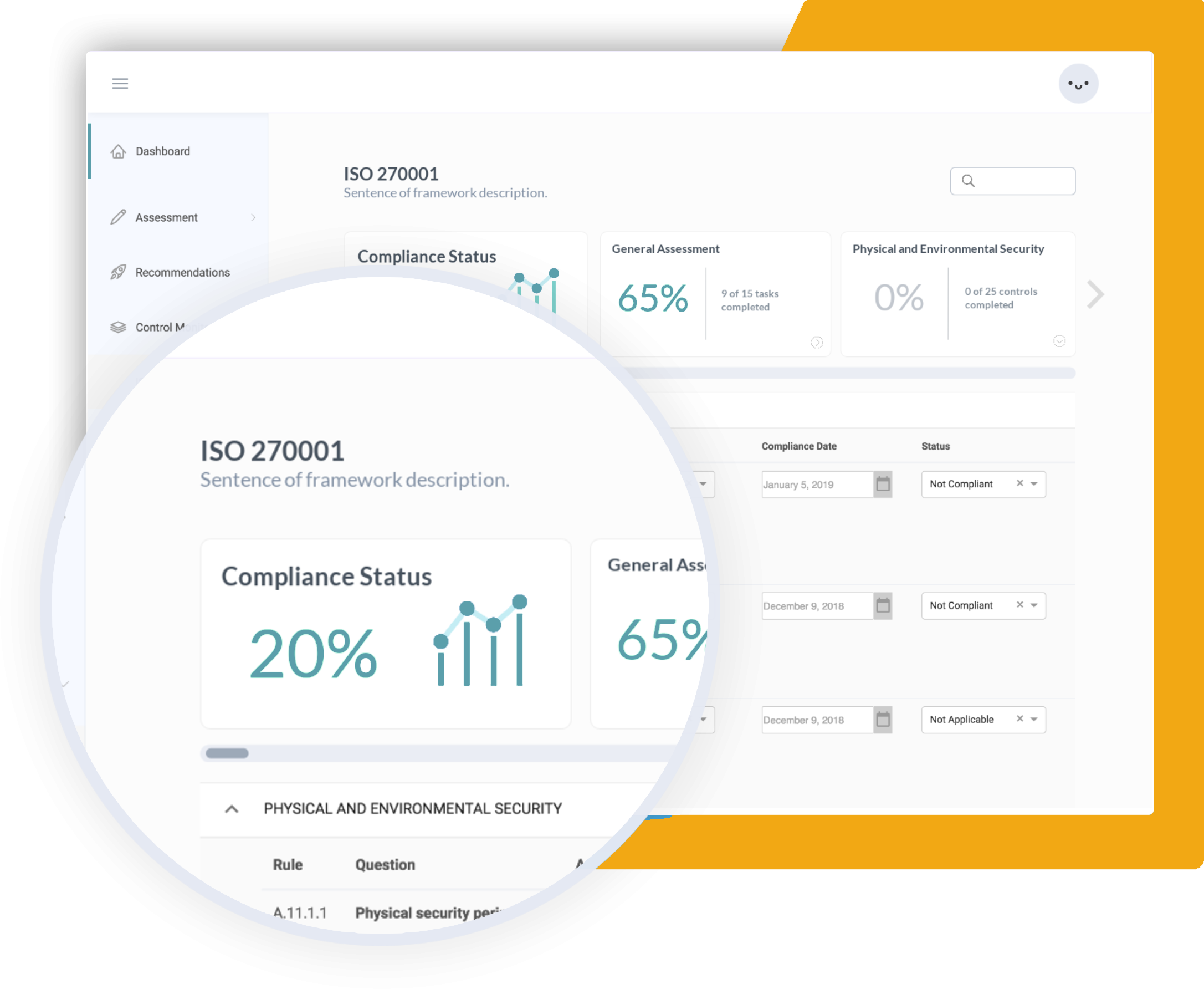 Compliance management dashboard